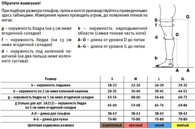 таблица размеров компрессионного белья