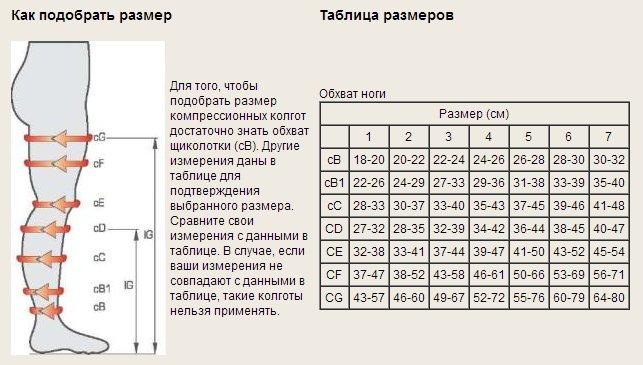 таблица размеров компрессионных колготок