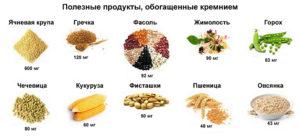 продукты с кремнием